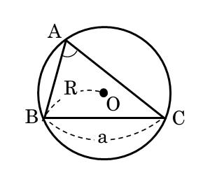 鋭角三角形と外接円