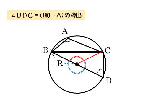 中心角と円周角