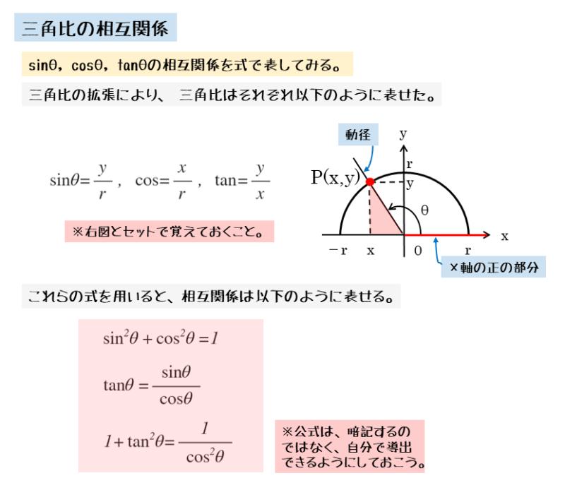 三角比の相互関係の基本式