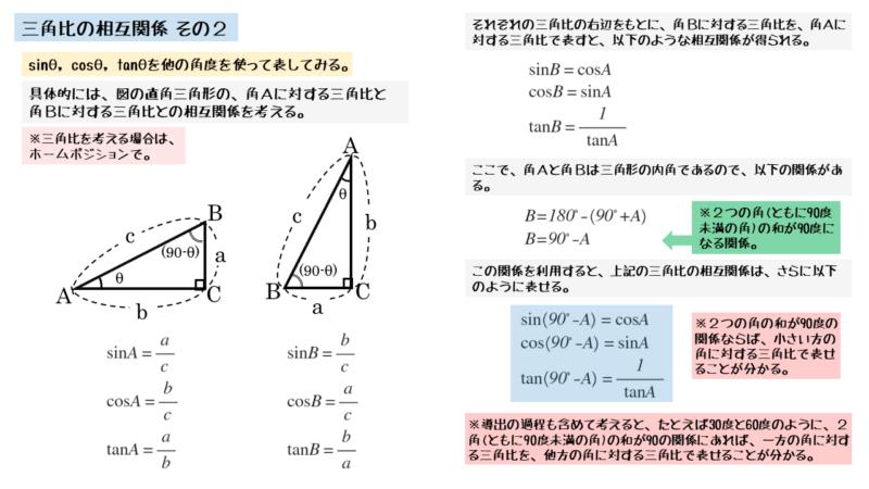 2つの内角の和が90度であるときの相互関係