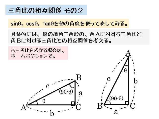 直角三角形の2つの内角の関係