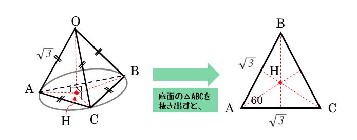 第1問(1)の作図