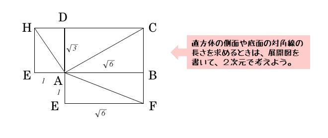 第2問(1)の作図その2