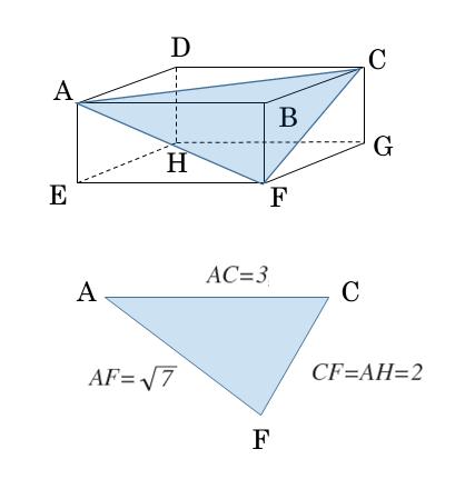 第2問(2)の作図