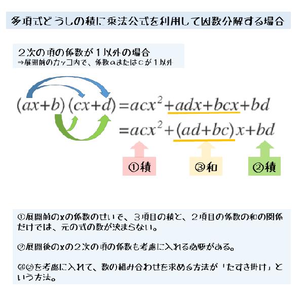 文字xの1次式どうしの積を展開した場合の因数分解