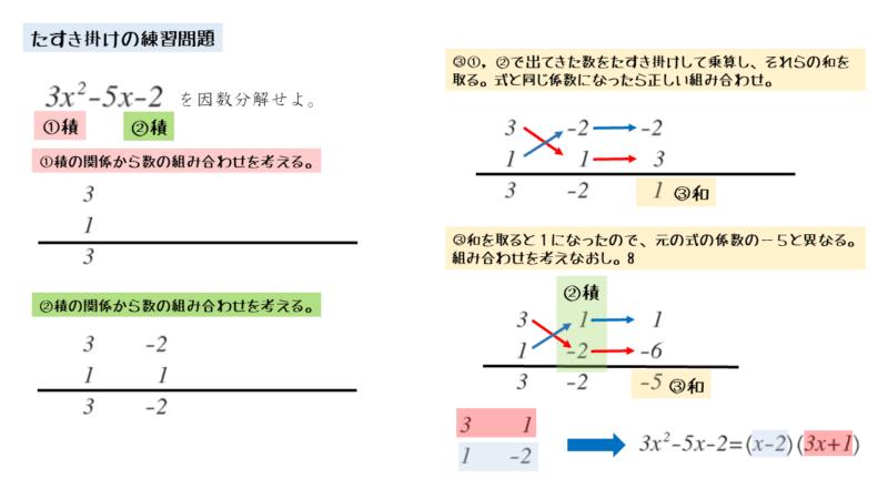たすき掛けを利用した因数分解の例題