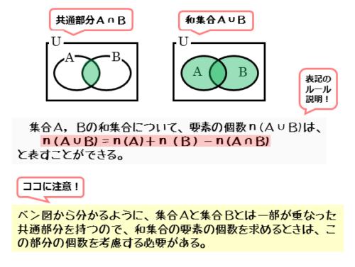 和集合の要素の個数