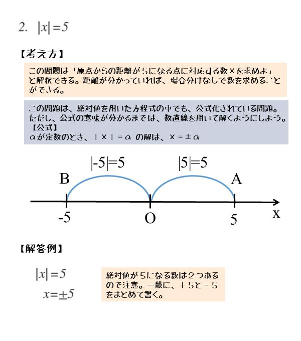 絶対値を扱った方程式