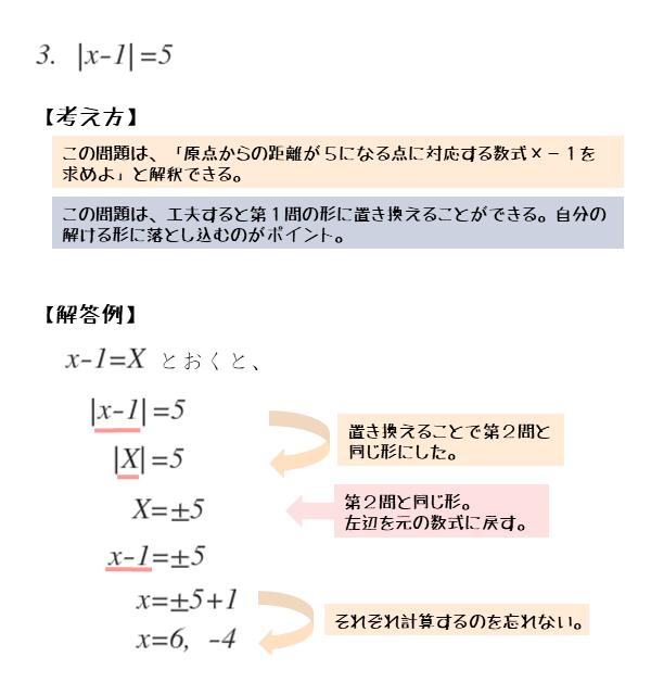 多項式を単項式に置き換える