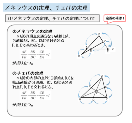 メネラウスの定理とチェバの定理のまとめ
