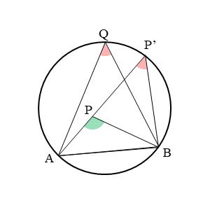 円周角の定理の逆の証明その1の図