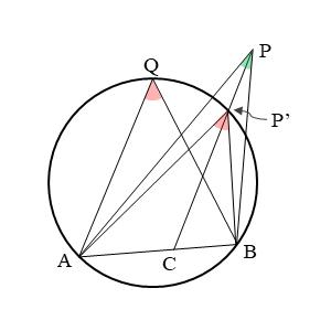 円周角の定理の逆の証明その2の図