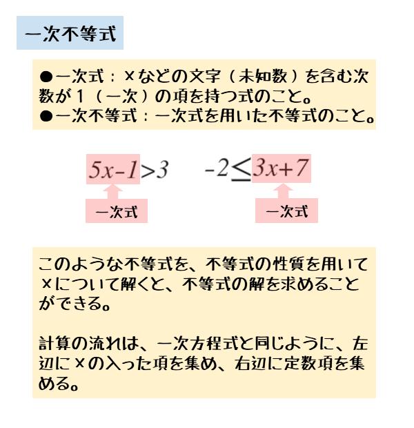 一次不等式の例です