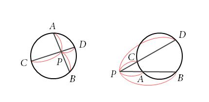 方べきの定理その1