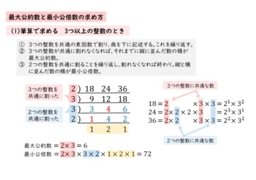 最大公約数や最小公倍数を筆算で求める(3つの整数のとき)