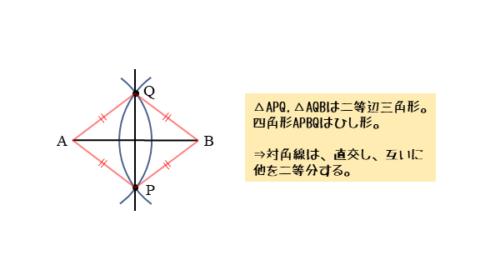 垂直二等分線の性質