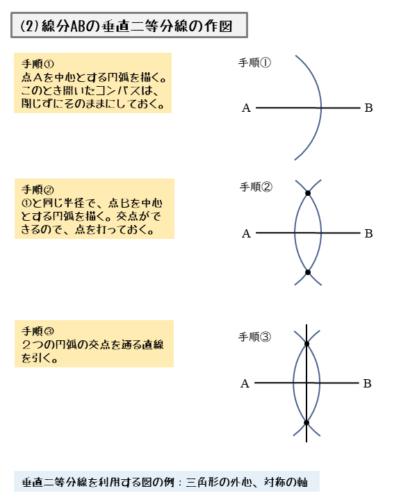 線分ABの垂直二等分線の手順一覧