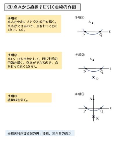 点Aを通る垂線の手順一覧