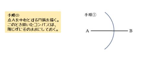 線分ABの垂直二等分線の手順1
