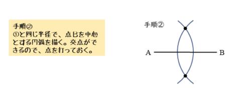 線分ABの垂直二等分線の手順2
