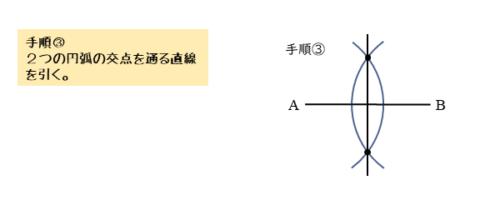 線分ABの垂直二等分線の手順3