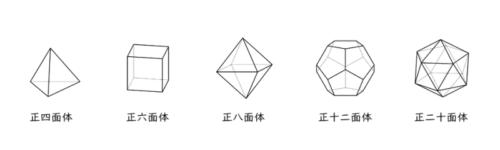 5種類の正多面体の図