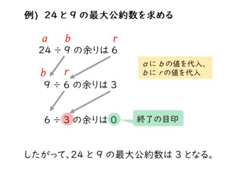 ユークリッドの互除法を使った計算