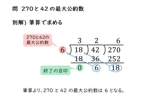ユークリッドの互除法を扱った問題の別解例