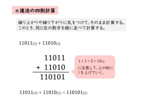 2進数の加法の例