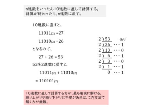2進数を10進数に直した加法の例