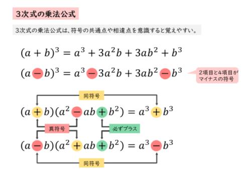 3次式の乗法公式まとめ