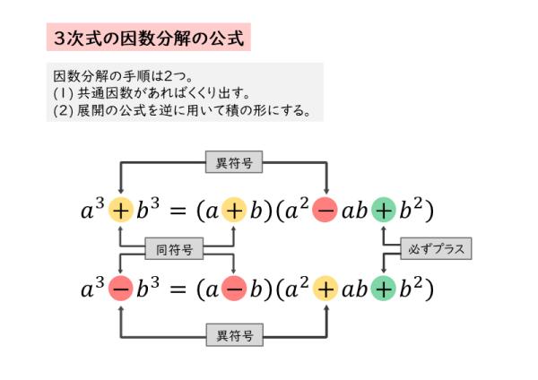 因数 分解 公式