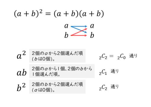 2次式の展開の仕組み