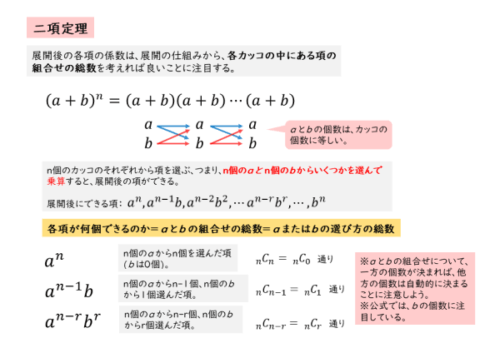 二項定理の導出