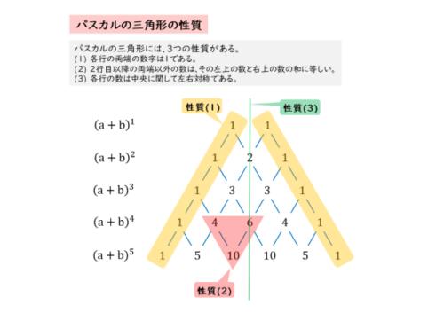 パスカルの三角形の性質