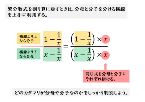 例(1)の繁分数式の分母と分子に式を掛ける