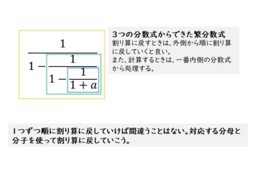 例(2)の繁分数式