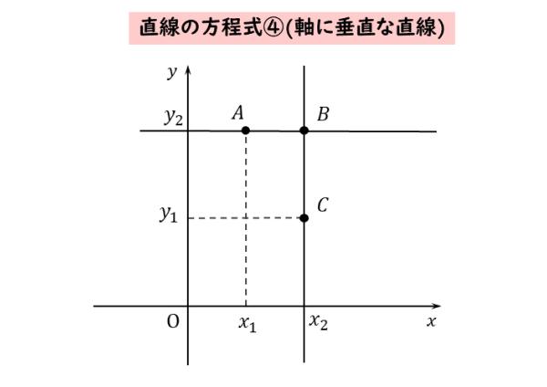 直線の方程式④