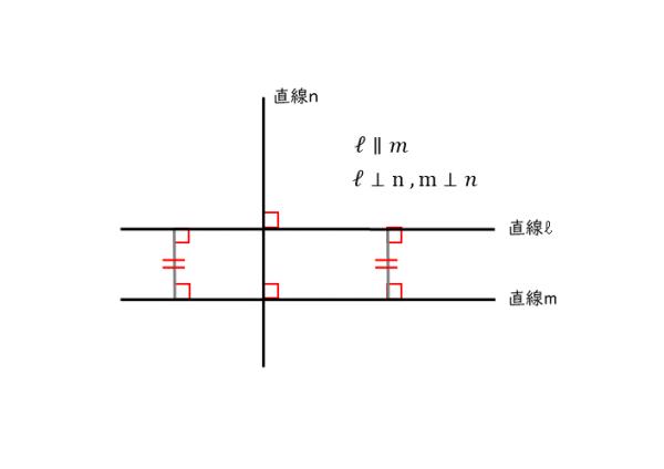 2直線の平行または垂直であるときの図