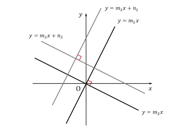 垂直な2直線の図その1
