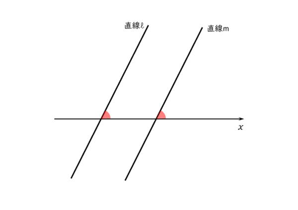 2直線の平行であるときの図