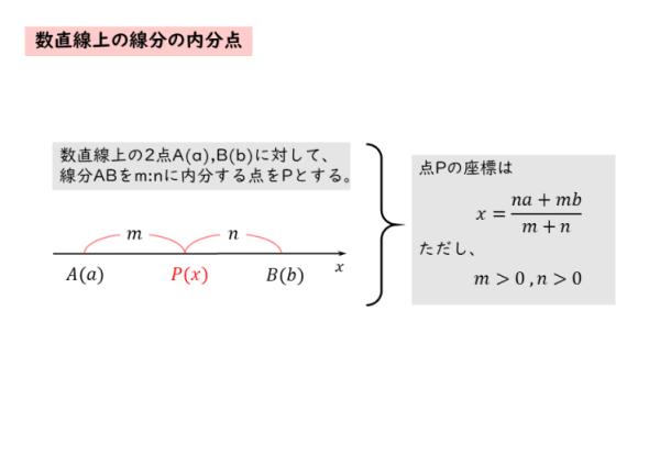 数直線上の線分の内分点の座標