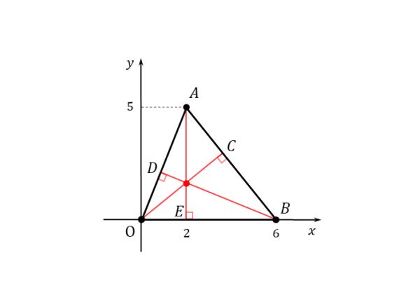 例題の三角形の垂心の図