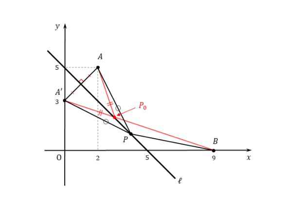 折れ線の最短経路の図(例題)