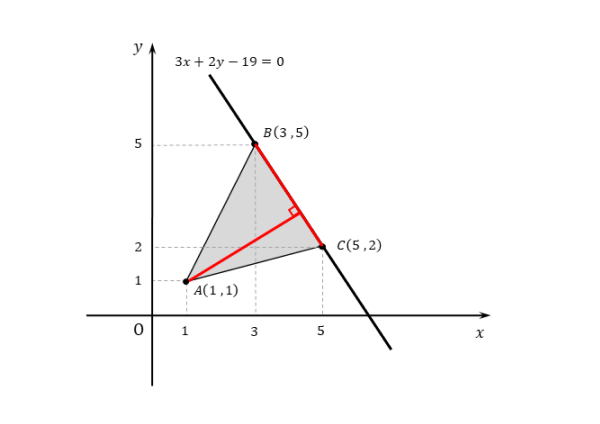 三角形の図(例題)