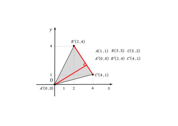 三角形の平行移動後の図(例題)