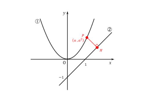 垂線の長さを求める図(例題)