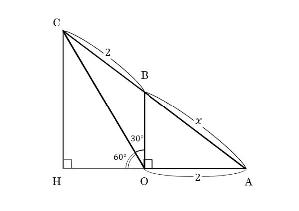 解答例の図