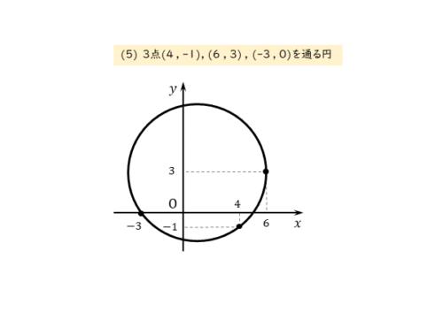 円の方程式を求める問題(5)の図